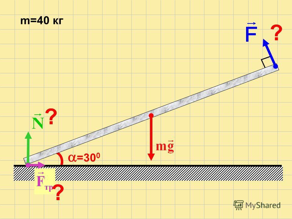 =30 0 m=40 кг ? ? ?