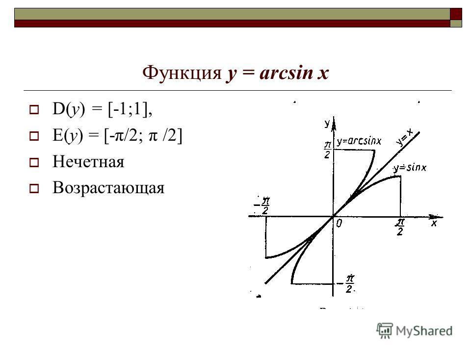 Функция y = arcsin x D(у) = [-1;1], Е(у) = [-π/2; π /2] Нечетная Возрастающая
