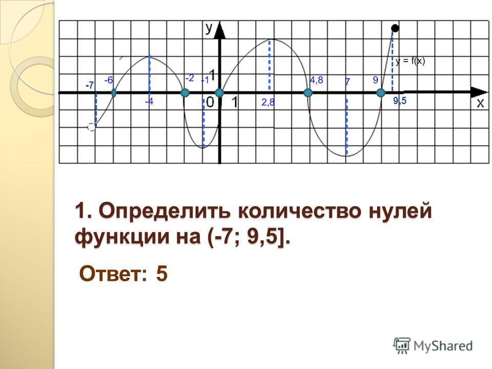 1. Определить количество нулей функции на (-7; 9,5]. Ответ: 5 -7-7 9,5