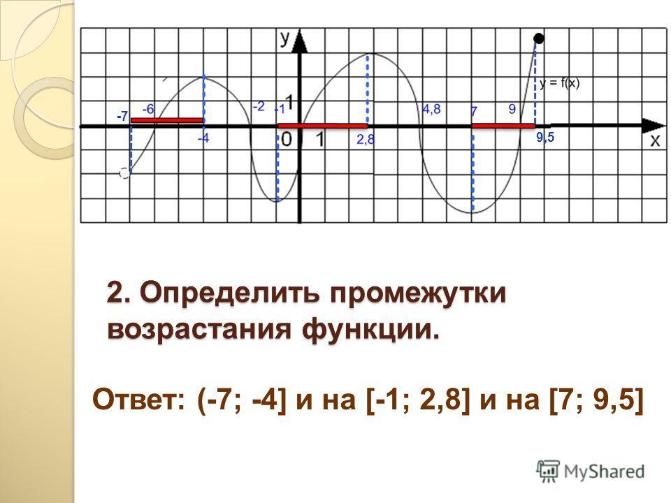 2. Определить промежутки возрастания функции. Ответ: (-7; -4] и на [-1; 2,8] и на [7; 9,5] -7-7 9,5