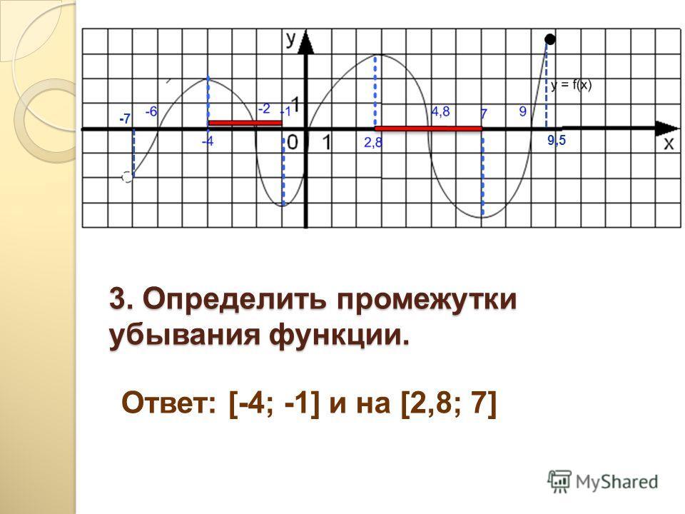 3. Определить промежутки убывания функции. Ответ: [-4; -1] и на [2,8; 7] -7-7 9,5