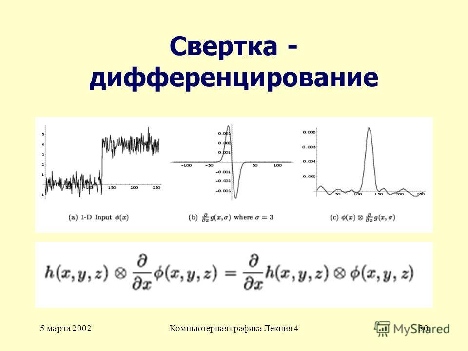 5 марта 2002Компьютерная графика Лекция 430 Свертка - дифференцирование
