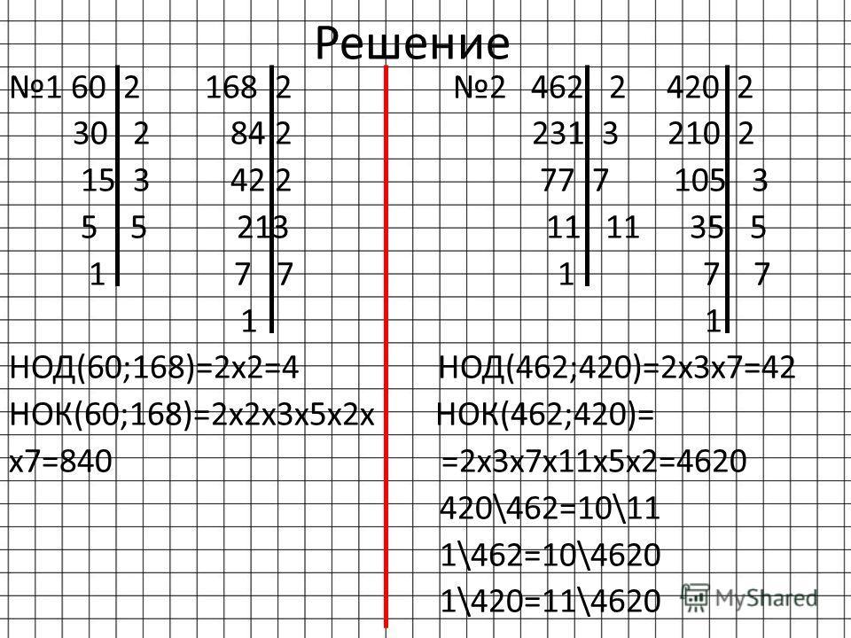 Решение 1 60 2 168 2 2 462 2 420 2 30 2 84 2 231 3 210 2 15 3 42 2 77 7 105 3 5 5 213 11 11 35 5 1 7 7 1 7 7 1 1 НОД(60;168)=2x2=4 НОД(462;420)=2x3x7=42 НОК(60;168)=2x2x3x5x2x НОК(462;420)= x7=840 =2x3x7x11x5x2=4620 420\462=10\11 1\462=10\4620 1\420=