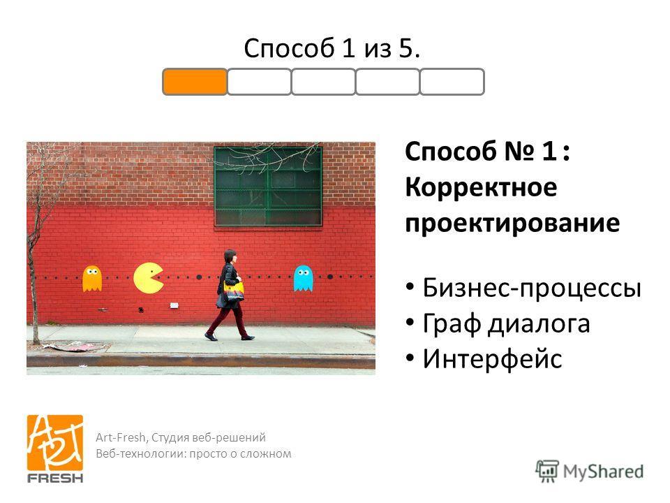 Art-Fresh, Студия веб-решений Веб-технологии: просто о сложном Способ 1: Корректное проектирование Способ 1 из 5. Бизнес-процессы Граф диалога Интерфейс