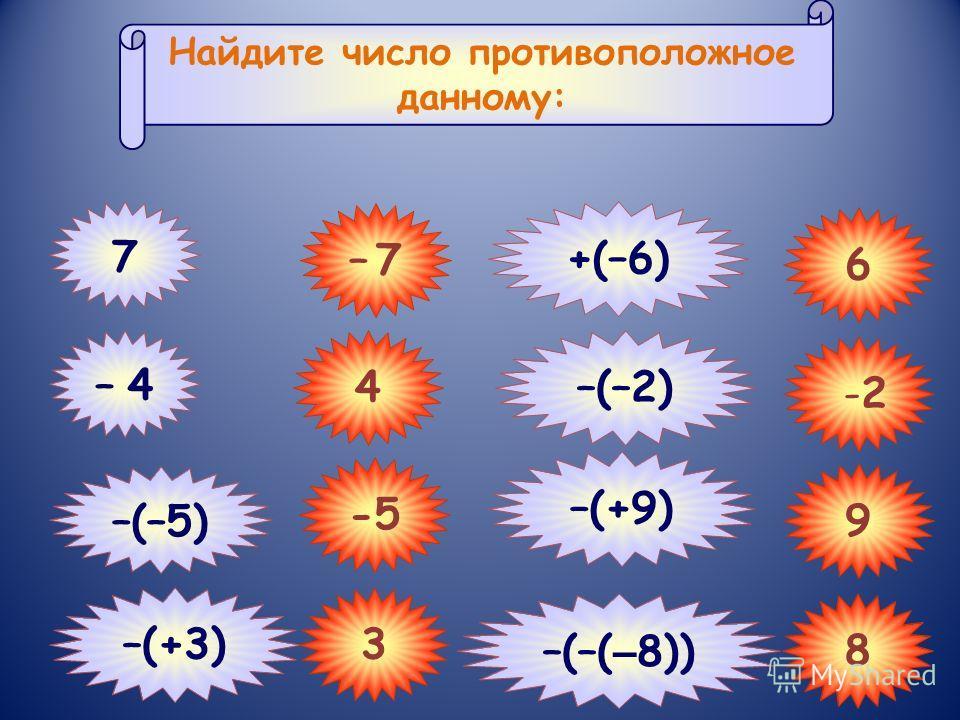 Найдите число противоположное данному: 7 – 7– 7 – 4– 4 4 –(–5) -5 –(+3)3 6 -2 9 8 +(–6) –(–2) –(+9) –(–( – 8))