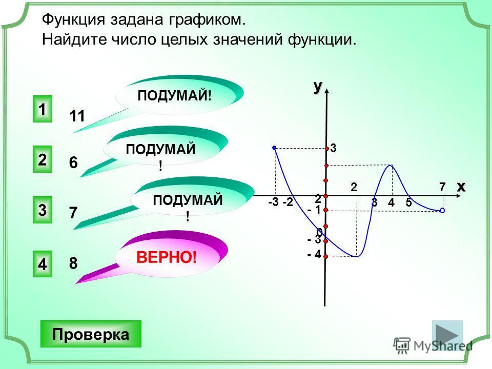 3 4 5 -3 -2 3 2 0 - 1 - 3 - 4 - 1 - 3 - 4 Функция задана графиком. Найдите число целых значений функции. 11 4 ВЕРНО! 2 3 1 ПОДУМАЙ ! 6 Проверка 2 7 x y ПОДУМАЙ! 7 8