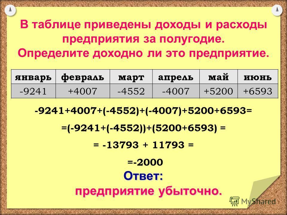 В таблице приведены доходы и расходы предприятия за полугодие. Определите доходно ли это предприятие. -9241+4007+(-4552)+(-4007)+5200+6593= =(-9241+(-4552))+(5200+6593) = = -13793 + 11793 = =-2000Ответ: предприятие убыточно. предприятие убыточно. янв