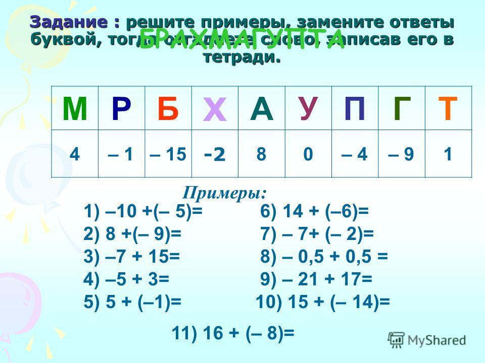 Задание : решите примеры, замените ответы буквой, тогда отгадаете слово, записав его в тетради. Примеры: 1) –10 +(– 5)= 2) 8 +(– 9)= 3) –7 + 15= 4) –5 + 3= 5) 5 + (–1)= 6) 14 + (–6)= 7) – 7+ (– 2)= 8) – 0,5 + 0,5 = 9) – 21 + 17= 10) 15 + (– 14)= 11)