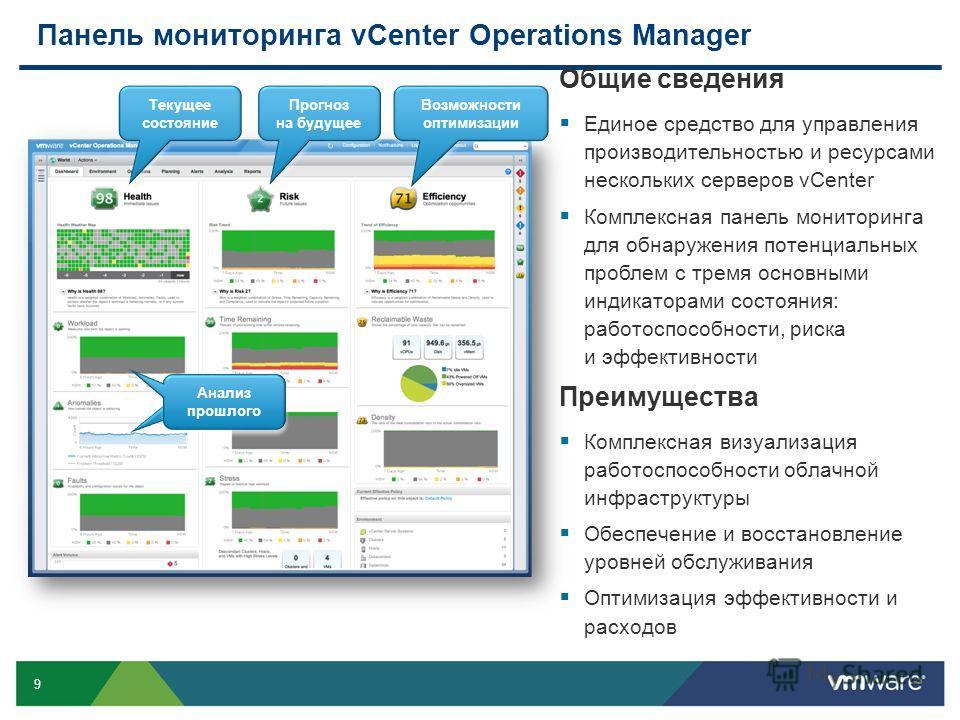 9 Панель мониторинга vCenter Operations Manager Общие сведения Единое средство для управления производительностью и ресурсами нескольких серверов vCenter Комплексная панель мониторинга для обнаружения потенциальных проблем с тремя основными индикатор