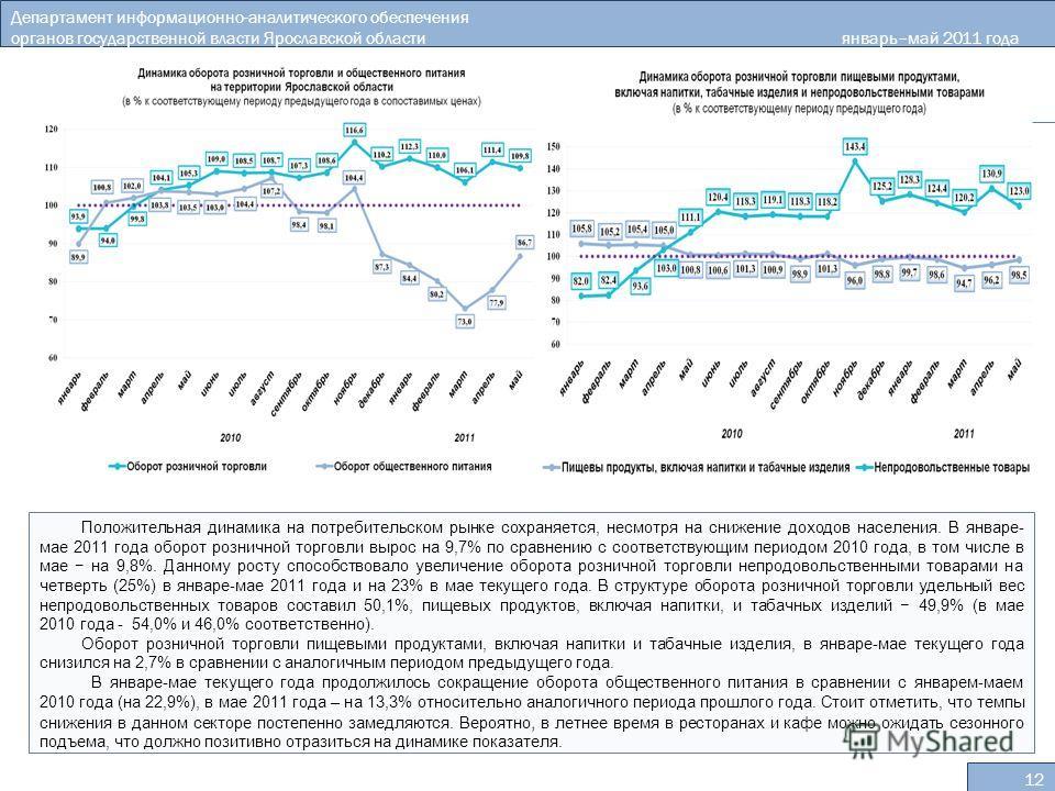 12 Департамент информационно-аналитического обеспечения органов государственной власти Ярославской области январь–май 2011 года