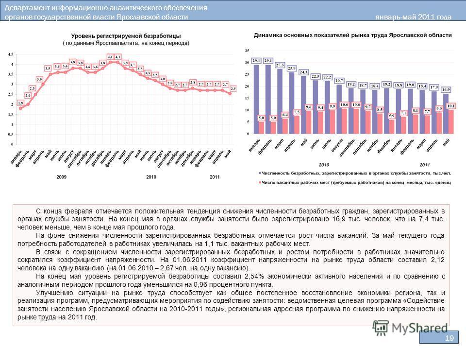 Департамент информационно-аналитического обеспечения органов государственной власти Ярославской области январь-май 2011 года 19