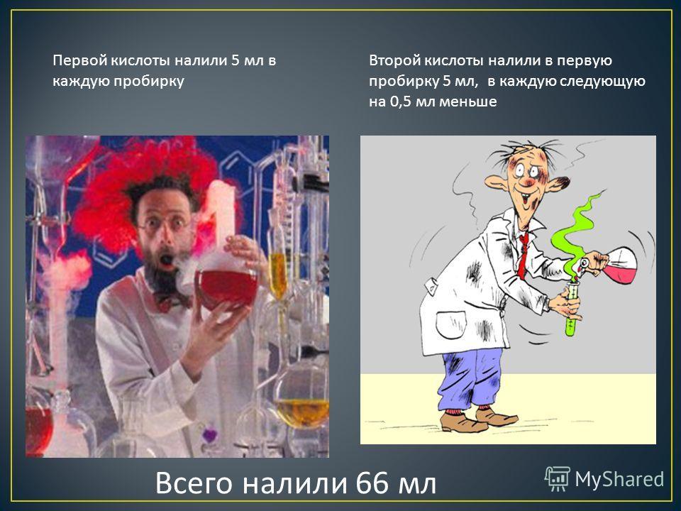 Первой кислоты налили 5 мл в каждую пробирку Второй кислоты налили в первую пробирку 5 мл, в каждую следующую на 0,5 мл меньше Всего налили 66 мл