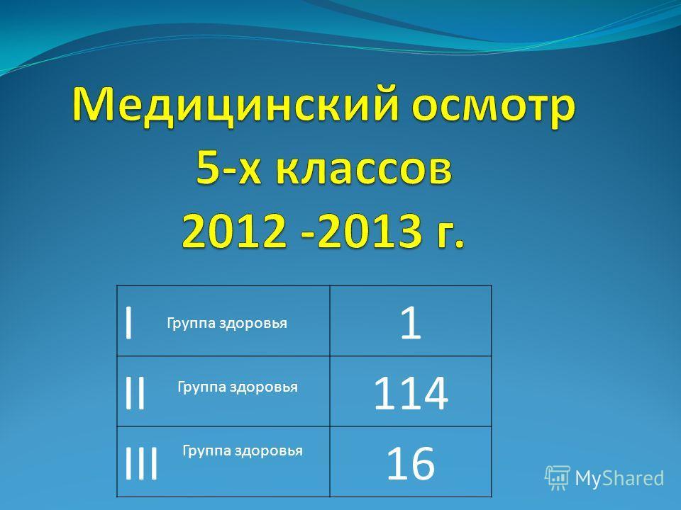 I1 II114 III16 Группа здоровья