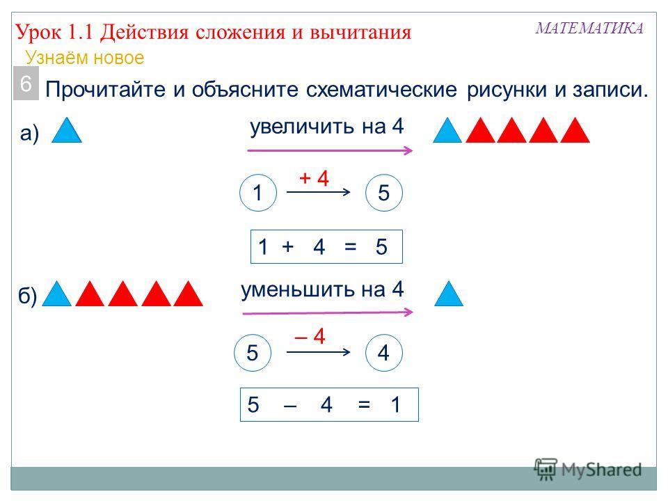 Урок 1.1 Действия сложения и вычитания МАТЕМАТИКА Узнаём новое 6. Прочитайте и объясните схематические рисунки и записи. 1 + 4 = 5 5 – 4 = 1 а) увеличить на 4 15 + 4 б) уменьшить на 4 54 – 4– 4 6