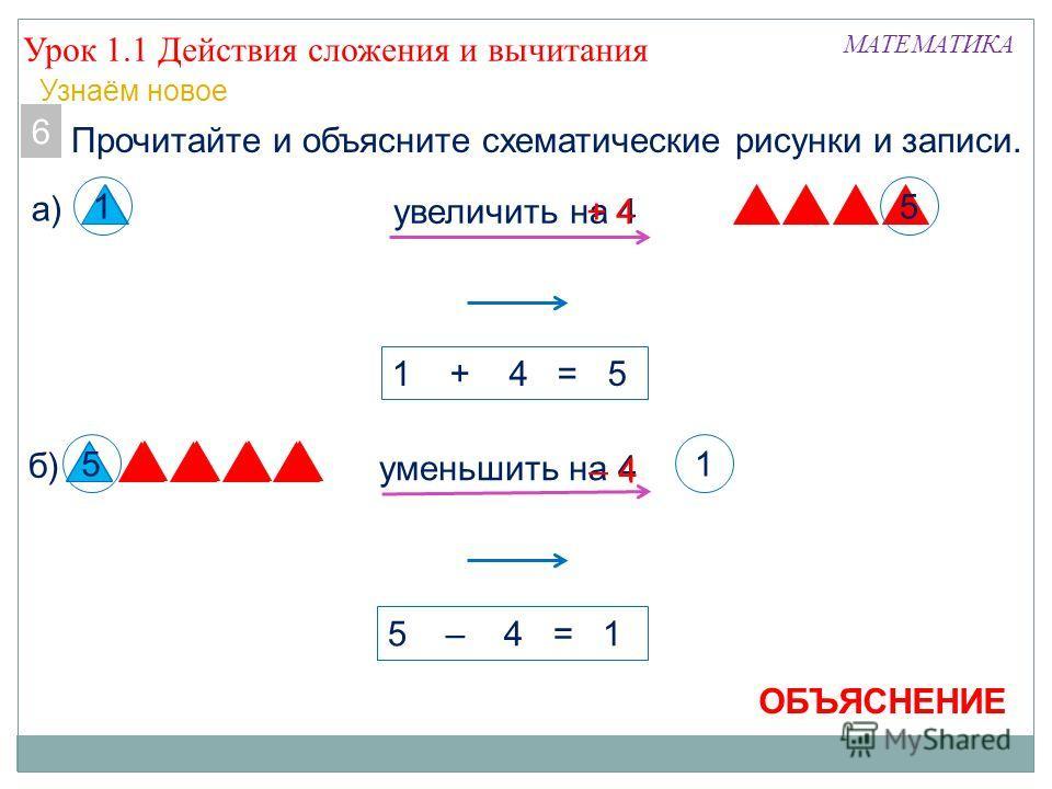 Урок 1.1 Действия сложения и вычитания МАТЕМАТИКА Узнаём новое 6. Прочитайте и объясните схематические рисунки и записи. 1 + 4 = 5 5 – 4 = 1 а) увеличить на 4 1 5 + 4 б) уменьшить на 4 5 1 – 4– 4 6 ОБЪЯСНЕНИЕ