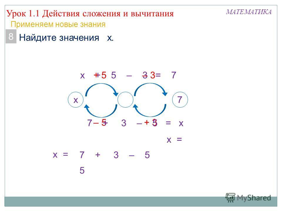 Урок 1.1 Действия сложения и вычитания МАТЕМАТИКА Применяем новые знания 7. Найдите значения х. х + 5 – 3 = 7 х 7 + 5 – 5– 5+ 3 – 3– 3 7 + 3 – 5 = х 8 7 + 3 – 5 х = 5