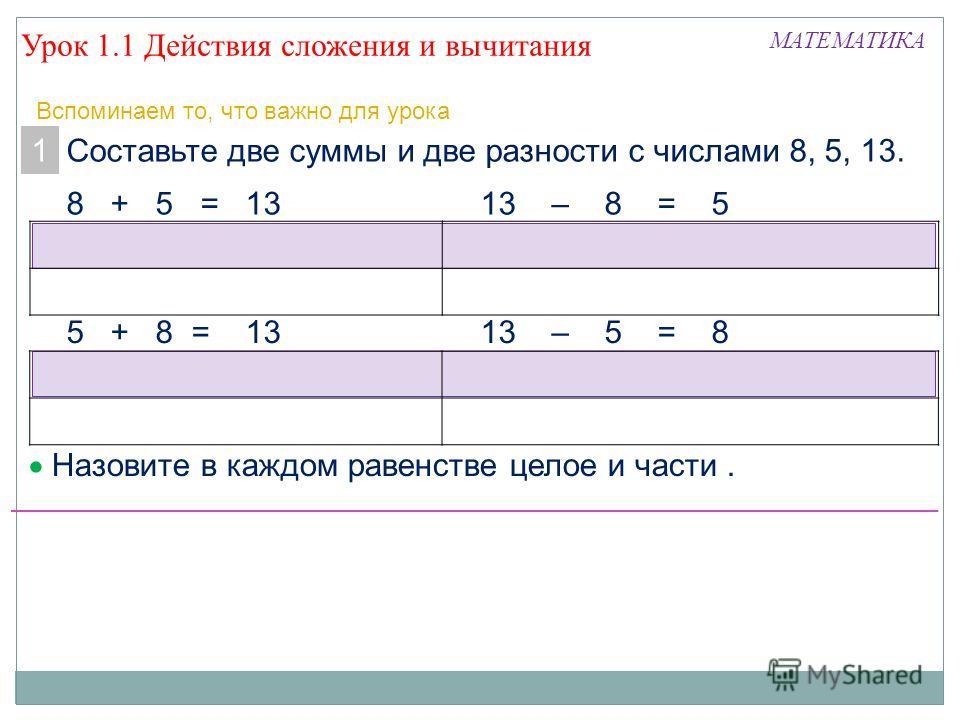Урок 1.1 Действия сложения и вычитания МАТЕМАТИКА Вспоминаем то, что важно для урока Составьте две суммы и две разности с числами 8, 5, 13. 8 + 5 = 13 5 + 8 = 1313 – 5 = 8 13 – 8 = 5 Назовите в каждом равенстве целое и части. 1