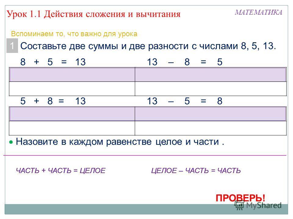 Урок 1.1 Действия сложения и вычитания МАТЕМАТИКА Вспоминаем то, что важно для урока 8 + 5 = 13 5 + 8 = 1313 – 5 = 8 13 – 8 = 5 Назовите в каждом равенстве целое и части. ЧАСТЬ + ЧАСТЬ = ЦЕЛОЕ ЦЕЛОЕ – ЧАСТЬ = ЧАСТЬ ЧАСТЬ + ЧАСТЬ = ЦЕЛОЕЦЕЛОЕ – ЧАСТЬ