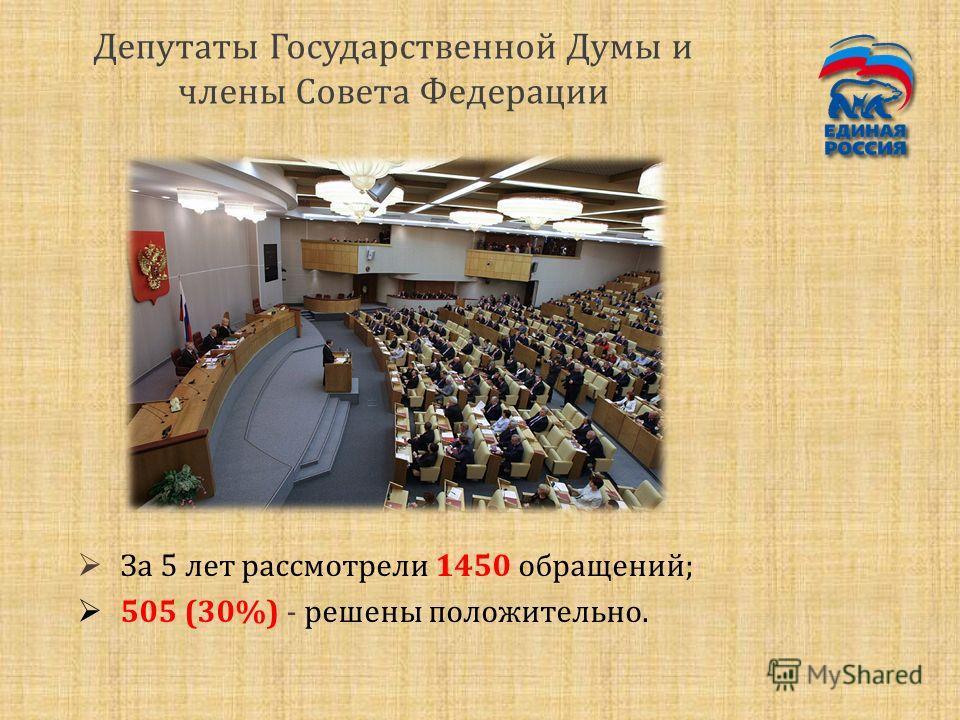 Депутаты Государственной Думы и члены Совета Федерации За 5 лет рассмотрели 1450 обращений; 505 (30%) - решены положительно.