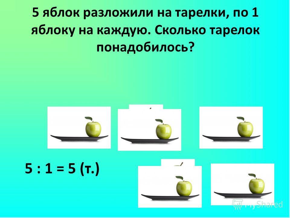 5 яблок разложили на 5 тарелок поровну. Сколько яблок на одной тарелке? 5 : 5 = 1 (ябл.)