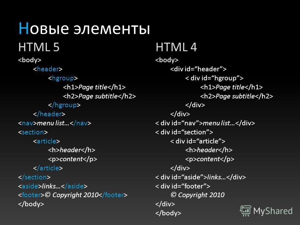 Новые элементы HTML 5 Page title Page subtitle menu list… header content links… © Copyright 2010 HTML 4 Page title Page subtitle menu list… header content links… © Copyright 2010