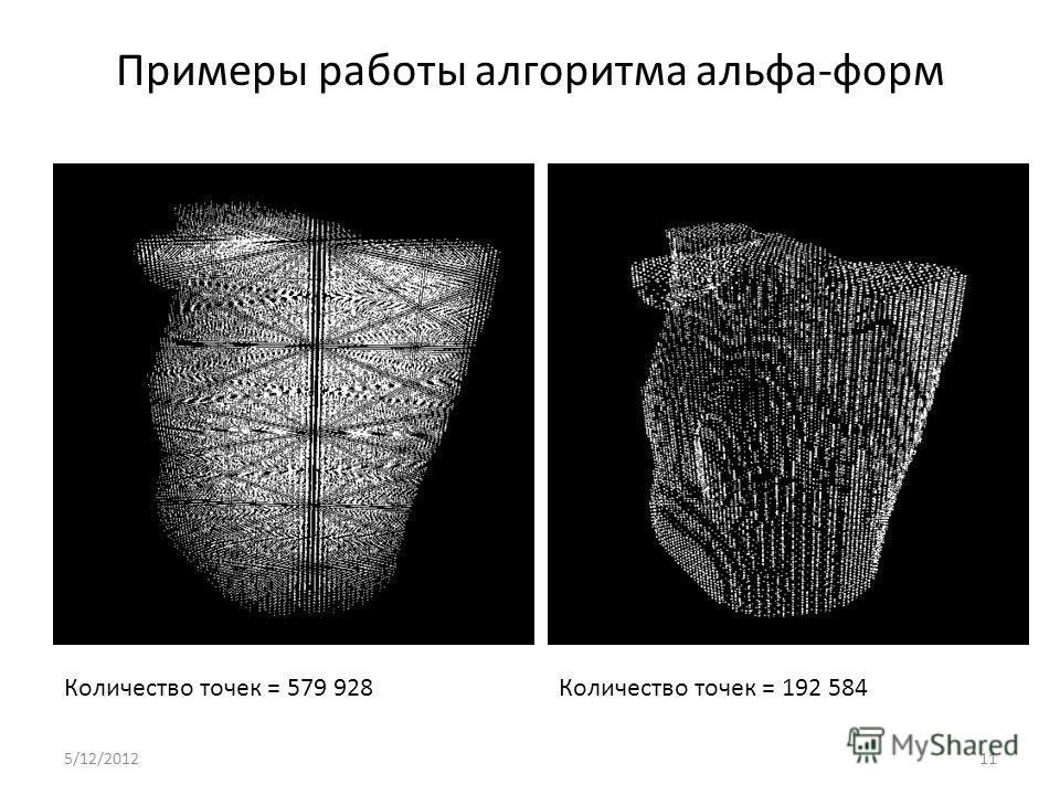 Примеры работы алгоритма альфа-форм 115/12/2012 Количество точек = 192 584Количество точек = 579 928