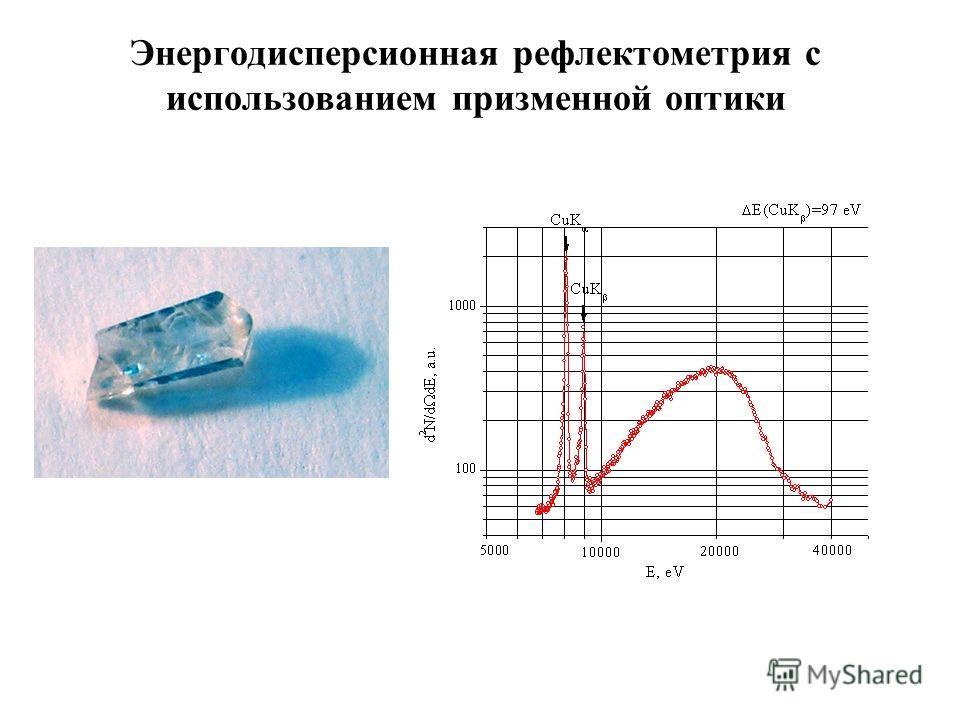 Энергодисперсионная рефлектометрия с использованием призменной оптики
