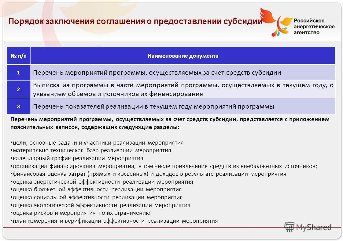 Российское энергетическое агентство Порядок заключения соглашения о предоставлении субсидии п/п Наименование документа 1 Перечень мероприятий программы, осуществляемых за счет средств субсидии 2 Выписка из программы в части мероприятий программы, осу