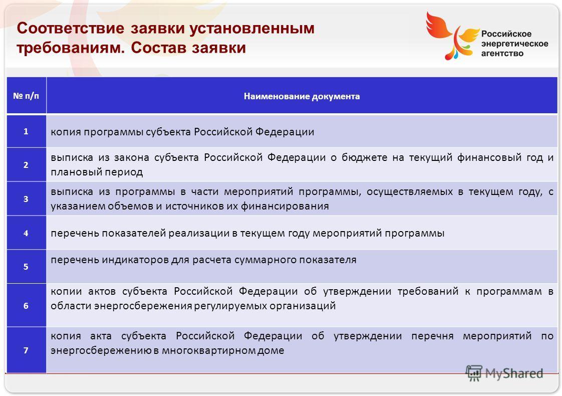 Российское энергетическое агентство Соответствие заявки установленным требованиям. Состав заявки п/п Наименование документа 1 копия программы субъекта Российской Федерации 2 выписка из закона субъекта Российской Федерации о бюджете на текущий финансо