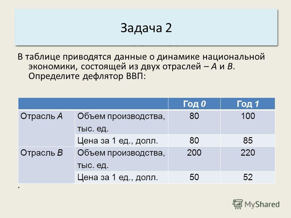 Основные характеристики системы: 3. Структура. Задача 2 В таблице приводятся данные о динамике национальной экономики, состоящей из двух отраслей – А и В. Определите дефлятор ВВП:. Год 0Год 1 Отрасль А Объем производства, тыс. ед. 80100 Цена за 1 ед.
