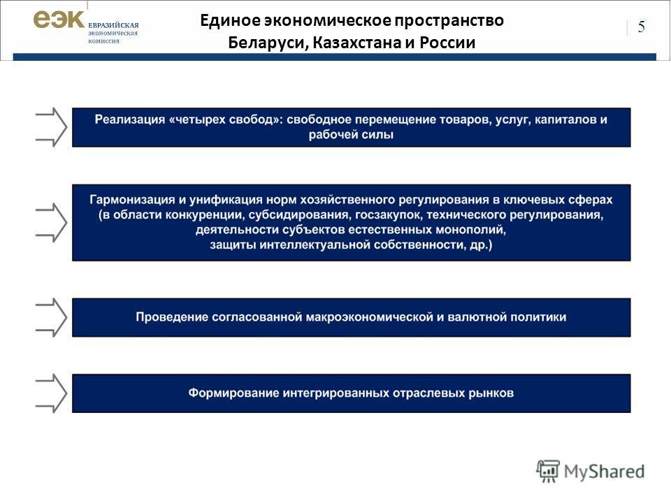 | 5 Единое экономическое пространство Беларуси, Казахстана и России