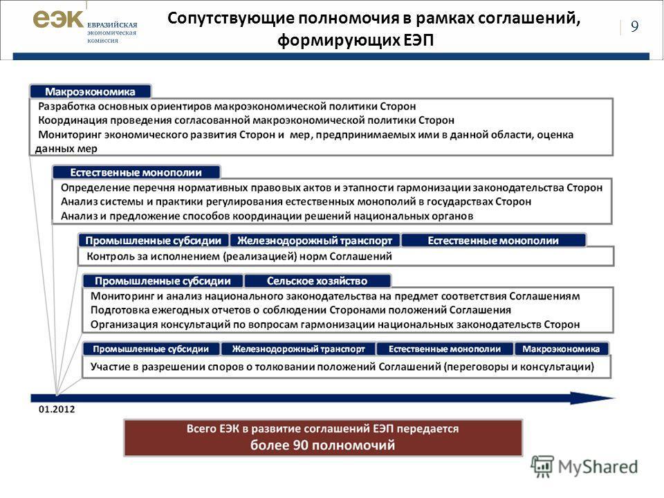 | 9 Сопутствующие полномочия в рамках соглашений, формирующих ЕЭП