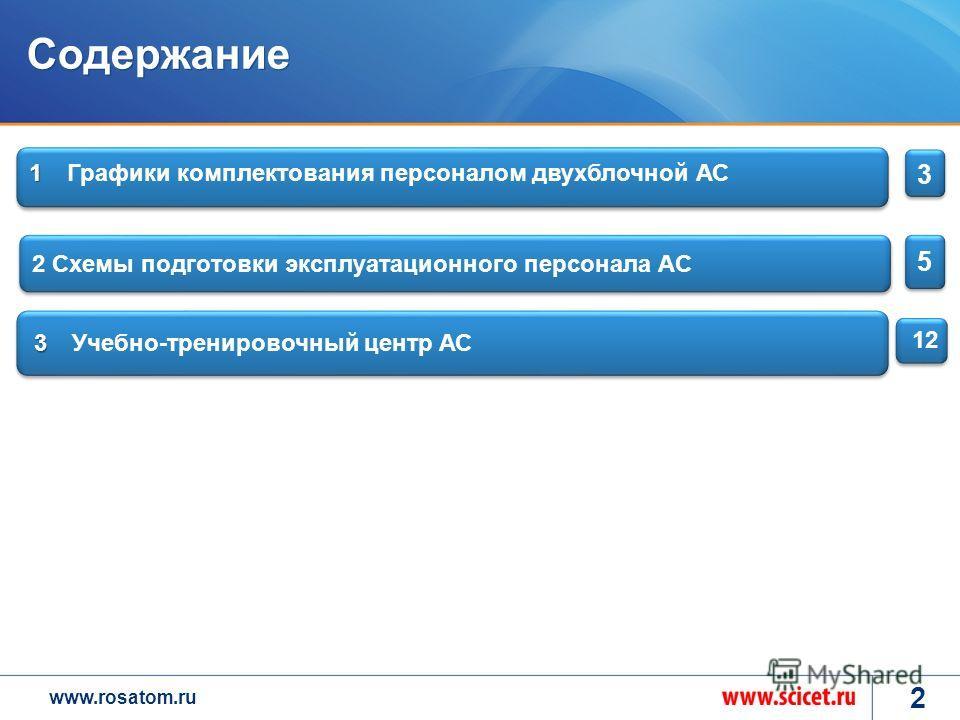 www.rosatom.ru 2 Схемы подготовки эксплуатационного персонала АС Содержание 2 1 1Графики комплектования персоналом двухблочной АС 3 3Учебно-тренировочный центр АС 3 5 12 8
