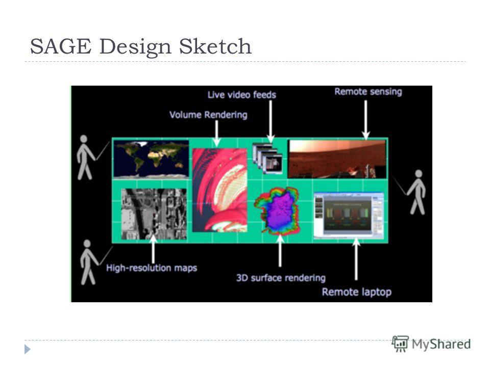 SAGE Design Sketch
