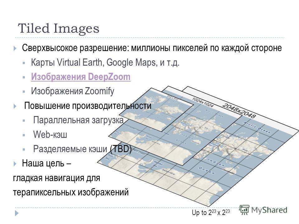 Up to 2 23 x 2 23 Tiled Images Сверхвысокое разрешение: миллионы пикселей по каждой стороне Карты Virtual Earth, Google Maps, и т.д. Изображения DeepZoom Изображения DeepZoom Изображения Zoomify Повышение производительности Параллельная загрузка Web-