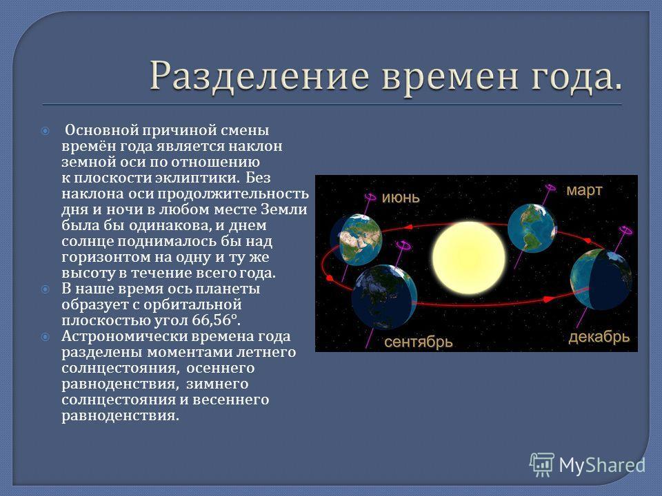 Основной причиной смены времён года является наклон земной оси по отношению к плоскости эклиптики. Без наклона оси продолжительность дня и ночи в любом месте Земли была бы одинакова, и днем солнце поднималось бы над горизонтом на одну и ту же высоту