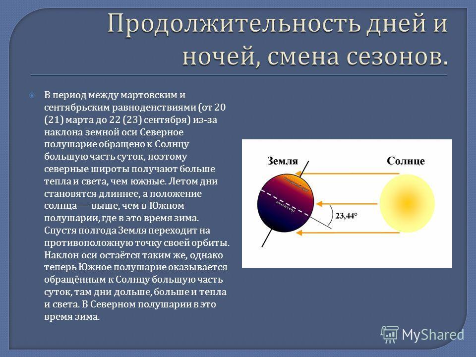 В период между мартовским и сентябрьским равноденствиями ( от 20 (21) марта до 22 (23) сентября ) из - за наклона земной оси Северное полушарие обращено к Солнцу большую часть суток, поэтому северные широты получают больше тепла и света, чем южные. Л
