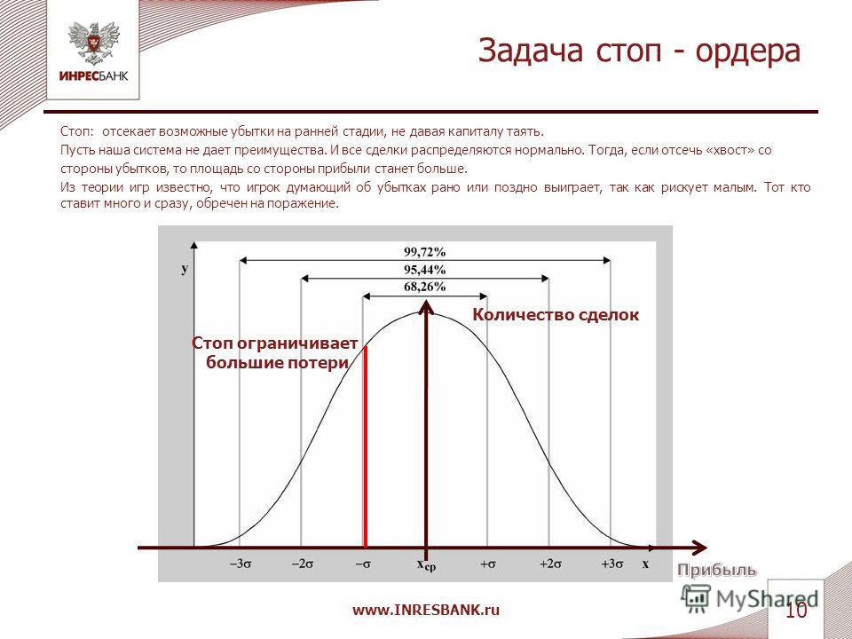 Портфель Много акций www.INRESBANK.ru 9