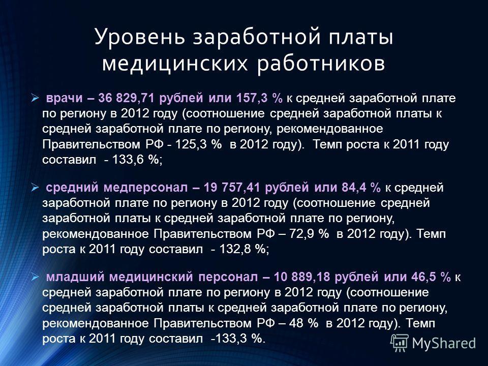 Уровень заработной платы медицинских работников врачи – 36 829,71 рублей или 157,3 % к средней заработной плате по региону в 2012 году (соотношение средней заработной платы к средней заработной плате по региону, рекомендованное Правительством РФ - 12