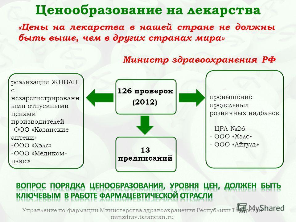 Управление по фармации Министерства здравоохранения Республики Татарстан minzdrav.tatarstan.ru Ценообразование на лекарства «Цены на лекарства в нашей стране не должны быть выше, чем в других странах мира» Министр здравоохранения РФ превышение предел