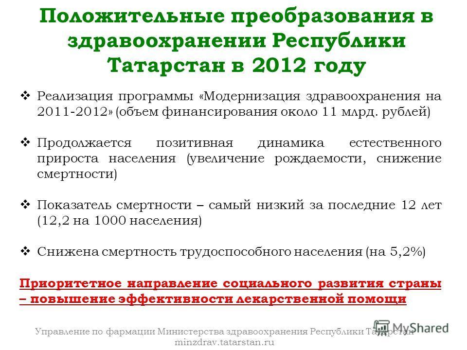 Управление по фармации Министерства здравоохранения Республики Татарстан minzdrav.tatarstan.ru Положительные преобразования в здравоохранении Республики Татарстан в 2012 году