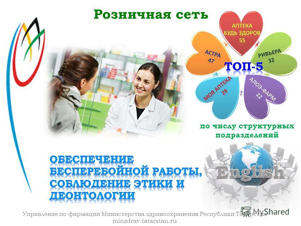 Управление по фармации Министерства здравоохранения Республики Татарстан minzdrav.tatarstan.ru по числу структурных подразделений Розничная сеть