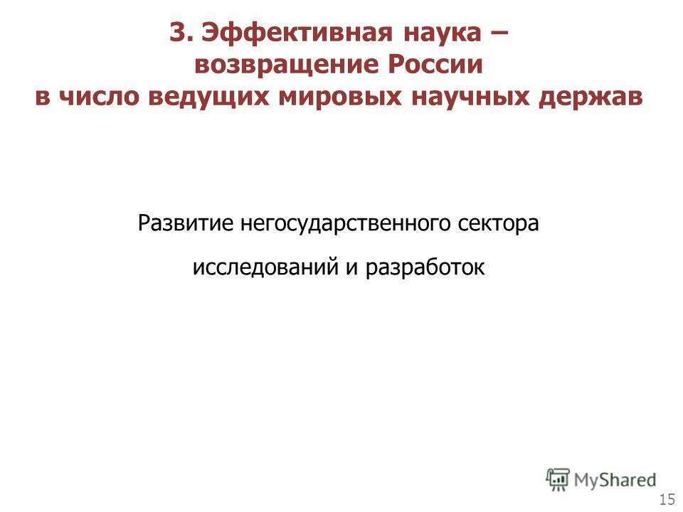 15 Развитие негосударственного сектора исследований и разработок 3. Эффективная наука – возвращение России в число ведущих мировых научных держав