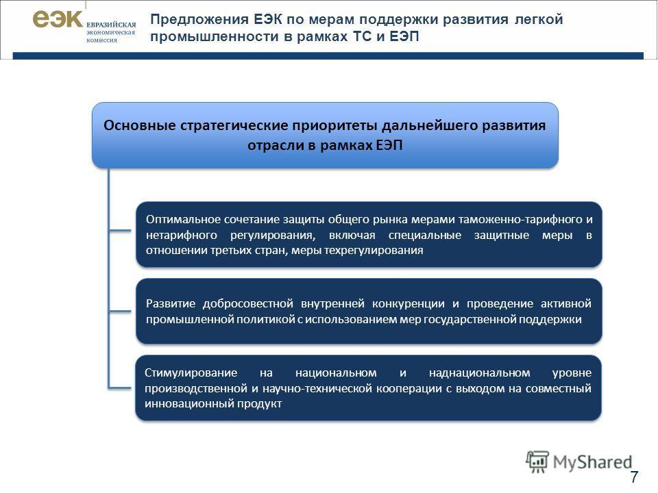 Предложения ЕЭК по мерам поддержки развития легкой промышленности в рамках ТС и ЕЭП 7 Основные стратегические приоритеты дальнейшего развития отрасли в рамках ЕЭП Оптимальное сочетание защиты общего рынка мерами таможенно-тарифного и нетарифного регу