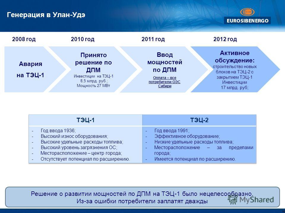 10 На Улан-Удэнской ТЭЦ-1 реализованы проекты по ДПМ Инвестиции – 9 млрд. руб. Дополнительная нагрузка легла на потребителей В настоящее время рассматривается проект по модернизации Улан-Удэнской ТЭЦ-2 с увеличением мощности на 240 МВт Инвестиции 17