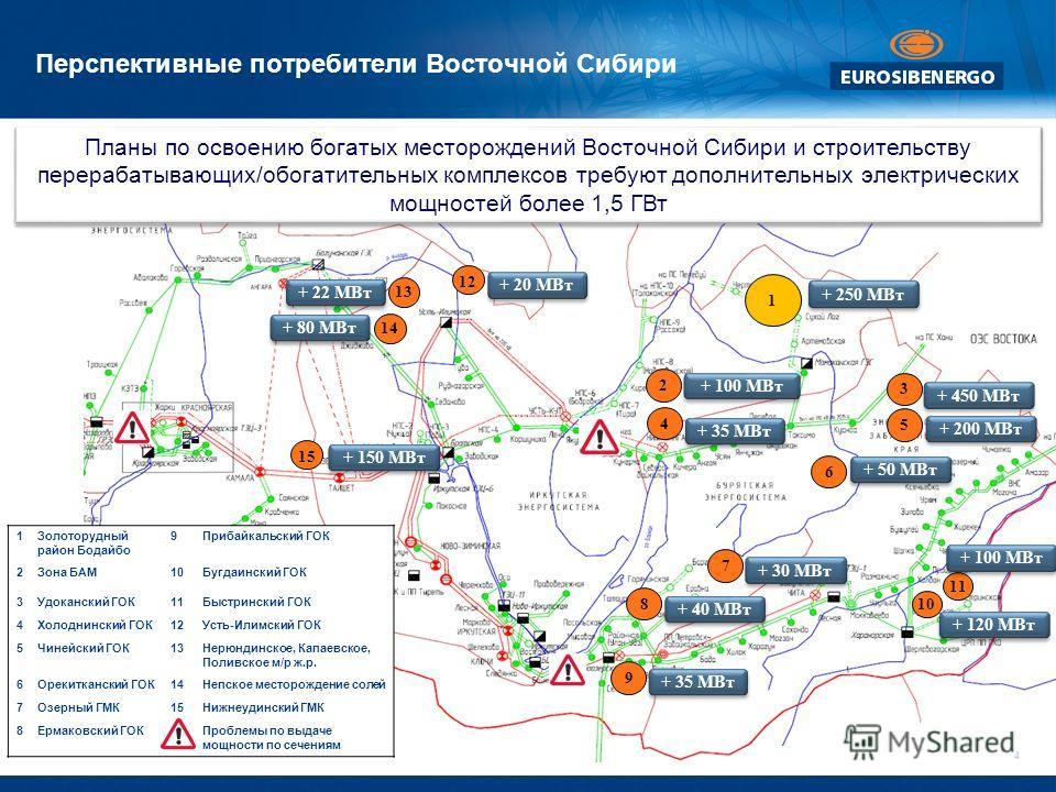1 9 7 3 5 4 8 6 2 Планы по освоению богатых месторождений Восточной Сибири и строительству перерабатывающих/обогатительных комплексов требуют дополнительных электрических мощностей более 1,5 ГВт 1Золоторудный район Бодайбо 9Прибайкальский ГОК 2Зона Б