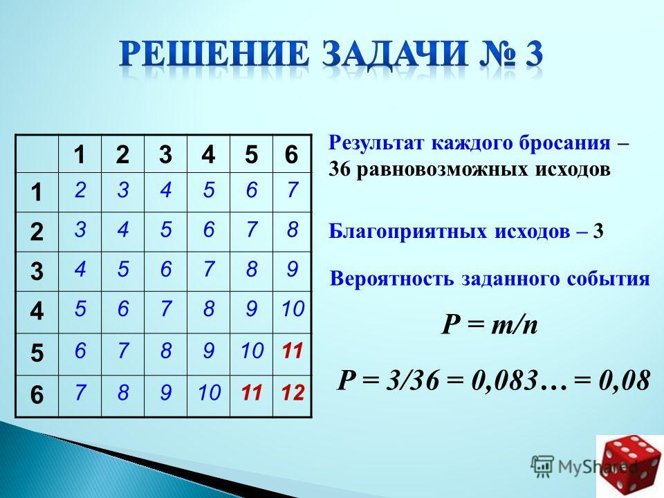 Результат каждого бросания – 36 равновозможных исходов 123456 1 234567 2 345678 3 456789 4 5678910 5 6789 11 6 789101112 Благоприятных исходов – 3 Вероятность заданного события Р = т/п Р = 3/36 = 0,083… = 0,08