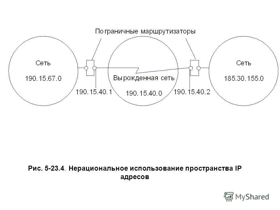 Рис. 5-23.4. Нерациональное использование пространства IP адресов