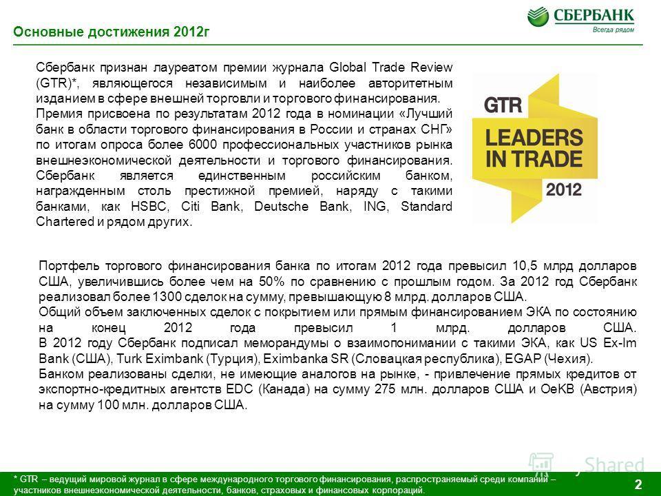 Основные достижения 2012г Сбербанк признан лауреатом премии журнала Global Trade Review (GTR)*, являющегося независимым и наиболее авторитетным изданием в сфере внешней торговли и торгового финансирования. Премия присвоена по результатам 2012 года в