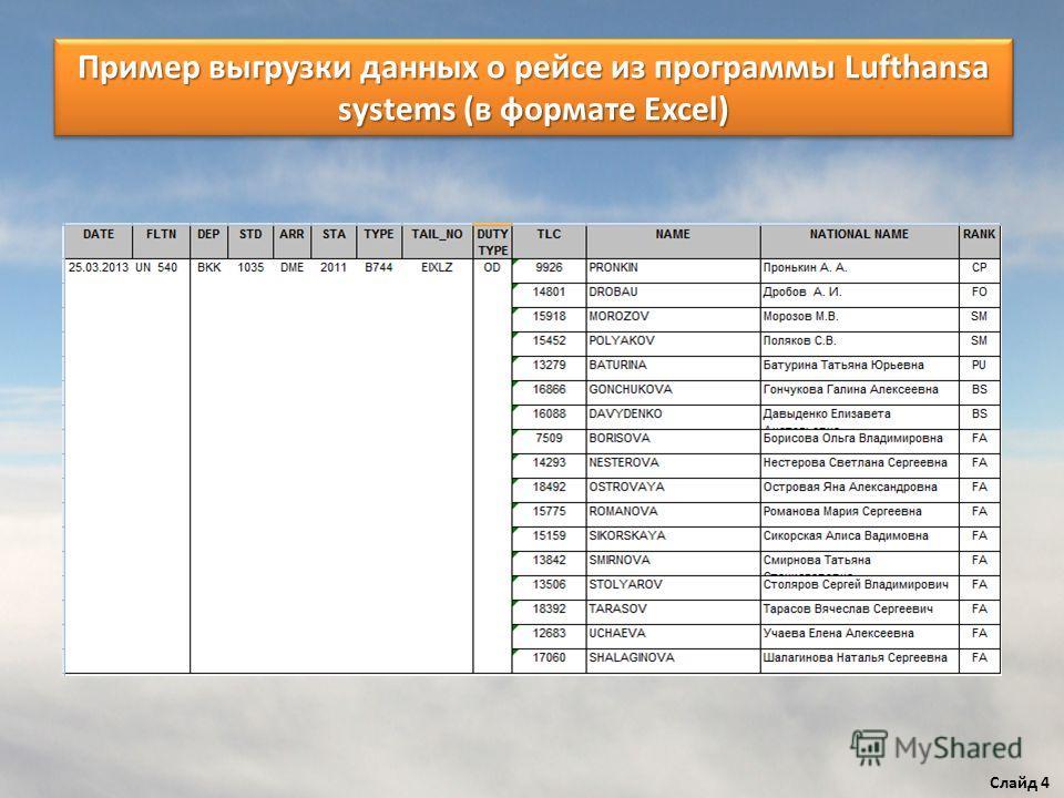 Пример выгрузки данных о рейсе из программы Lufthansa systems (в формате Excel) Слайд 4